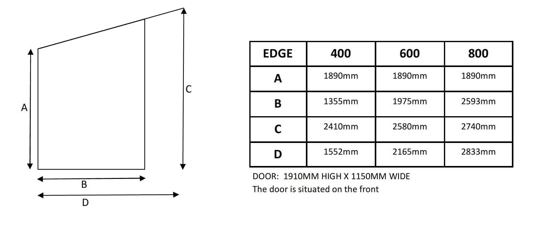 Edge Greenhouse Specifications